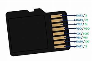 Microsd Card Pinout