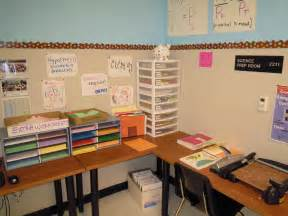 Image of: Interactive Notebook Guide Resource Classroom Decorating Ideas To Create Your Own Classroom