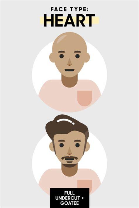mens haircut face shape mens hair tips