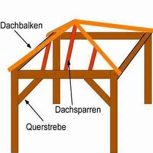 terrassenuberdachung selber bauen diy abc With terrassenüberdachung selber bauen anleitung