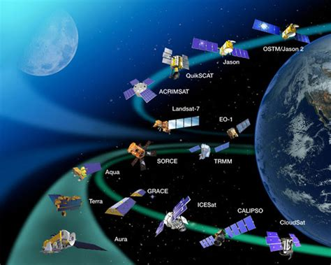 introduction  space weather