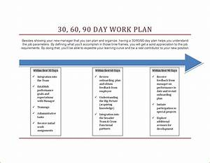 doc600730 sample 30 60 90 day plan 16 30 60 90 day With 30 60 90 action plan examples template
