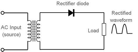 wave rectifier circuit electronics notes
