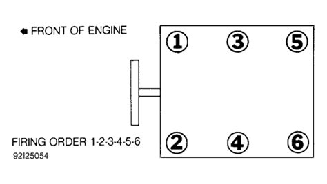 solved what is the firing order for a 1999 isuzu rodeo 4 fixya