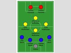 FileAssociation football 442 diamond formationsvg