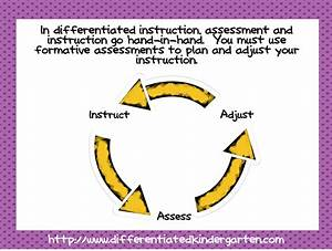 Assessment And Grouping  Chapter 2 Of The Next Step