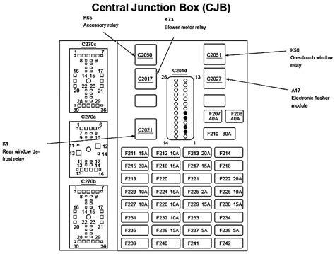 ford taurus fuse box diagram fuse box  wiring