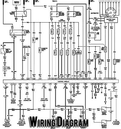 Discover Automotive Wiring Diagram Basics Learn Fix