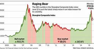 China Stocks Tumble 8.5%, Calling Into Question Beijing's ...