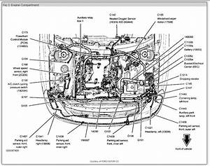 Fuse Box Diagram  Electrical Problem 2005 Ford Freestar 6 Cyl Two