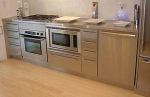 Stainless Steel Kitchen Cabinet Doors – This For All