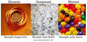 Example of Elements, Compounds and Mixtures | ExamplesOf.net