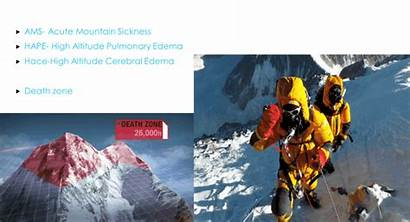 Sickness Altitude Treatment Prevention Info Types Numerical