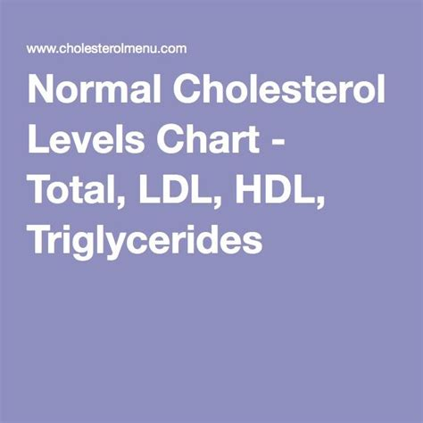 1000 ideas about ldl levels on hdl levels what is cholesterol and disease