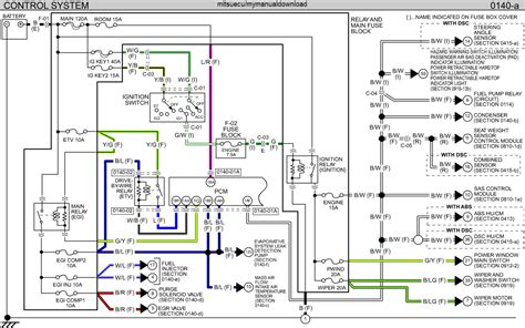Mazda Ignition Wiring Diagram