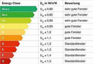 U Wert Tabelle Baustoffe : porta fenster bauelemente mehr u wert ~ Frokenaadalensverden.com Haus und Dekorationen