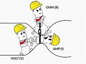 Watt Volt Ampere : what is a solar battery ~ A.2002-acura-tl-radio.info Haus und Dekorationen