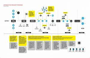 39 Best Images About Flowchart On Pinterest
