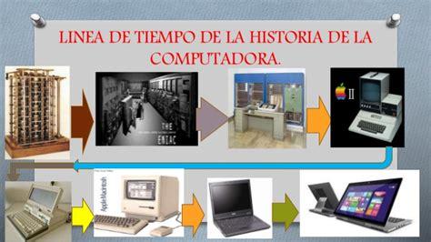 Linea De Tiempo De La Historia De La Computadora