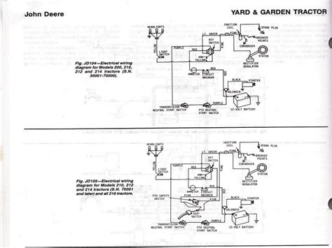 jd  wiring diagram wiring forums