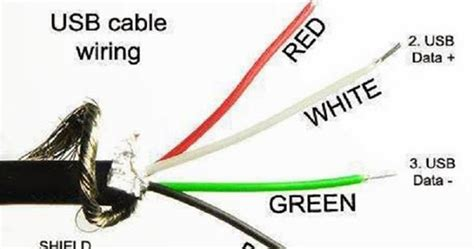 Usb Cable Wiring Explanation Electrical Electronic