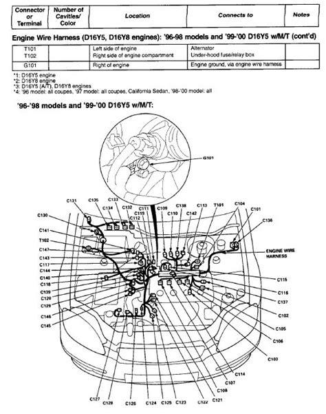 99 honda civic engine diagram automotive parts diagram