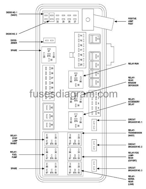 Diagram Of Fuse Box For 2005 Chrysler 300 Limited by Fuses And Relays Box Diagram Chrysler 300