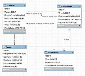 Database Design - Avoid Circular Dependency
