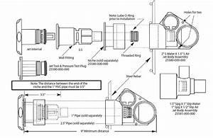 Rotational Scalloped Gunite  U0026 Fiberglass Jet Internals  3 5 U0026quot