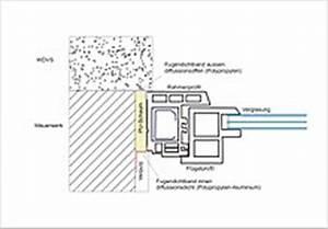 Fenster Kompriband Oder Schaum : ral montage wikipedia ~ Lizthompson.info Haus und Dekorationen