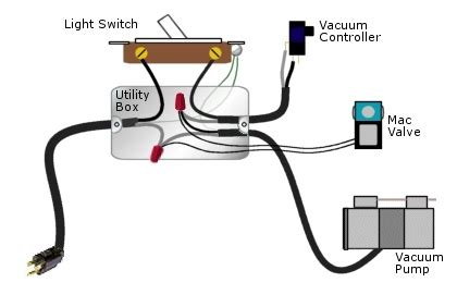 Project Evs Wiring The Vacuum Press