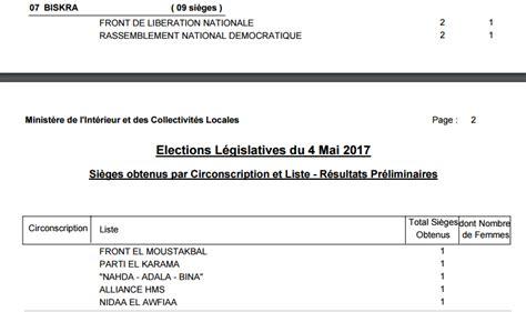 ministere de l interieur algerie adresse l 233 gislatives 2017 les r 233 sultats par wilaya actualit 233 alg 233 rienne en direct
