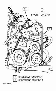 1989 Cadillac Allante Serpentine Belt Routing And Timing
