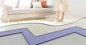 Sol Chauffant Électrique : devis chauffage au sol plancher chauffant lectrique ou hydraulique ~ Melissatoandfro.com Idées de Décoration