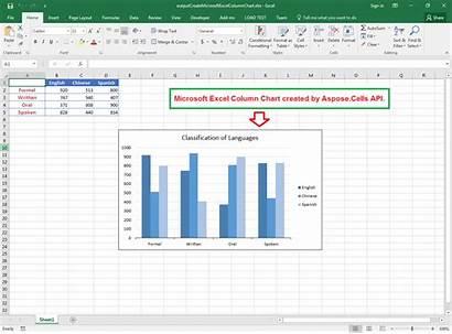 Excel Chart Column Microsoft Cells Api Aspose