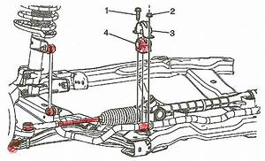 2005 Chevy Equinox Front Suspension Diagram