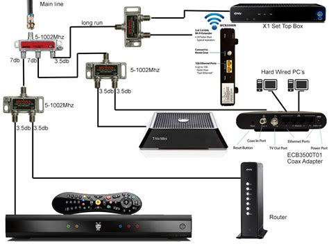 xfinity comcast ethernet wiring diagram comcast voice