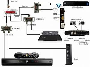 Comcast Cable Modem Wiring Diagram