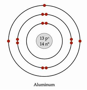 Bohr Model Diagram For Boron Boron Element Atomic Number
