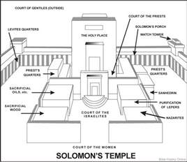 HD wallpapers coloring page of king solomon s temple