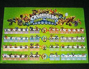 Skylanders Swap Force Starter Poster Shows All 56 Figures