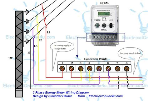 3 phase kwh meter wiring complete guide electrical online 4u