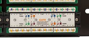 Cat6 96 Port Patch Panel