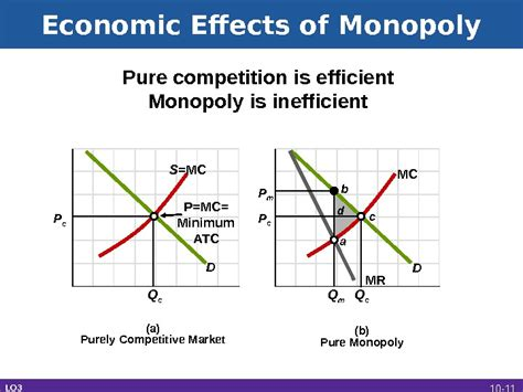Pure Monopoly 10 Copyright