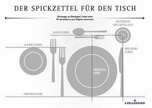 Tisch Richtig Eindecken : flavour magazin spickzettel tisch decken ~ Lizthompson.info Haus und Dekorationen