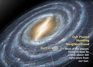 Planet Hunting – Derek Shirlaw