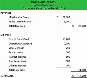 Income Statement | Example | Template | Format | How to ...