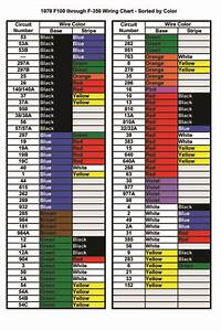 1970 Ford F-100 To F-350 Wiring Chart