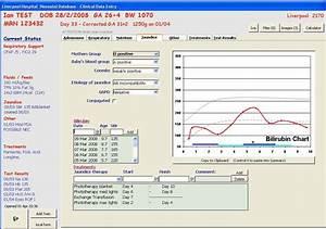 Neonatal Jaundice Levels Chart Neonatal Database