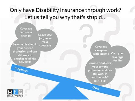 Only Have Disability Insurance Through Work? Let Us Tell. Online Colleges For Veterans. Hair Transplants For Women Cost. Dedicated Managed Hosting Life Drawing Online. Replacement Windows Ohio Making A Pdf Smaller. Colorado Technology Association. Juicing For Prostate Cancer Hvac San Diego. Sushi Class Los Angeles Expense Report Online. Fast Online Degrees From Accredited Colleges